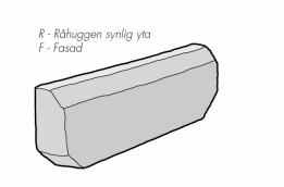 Granitkantsten radie